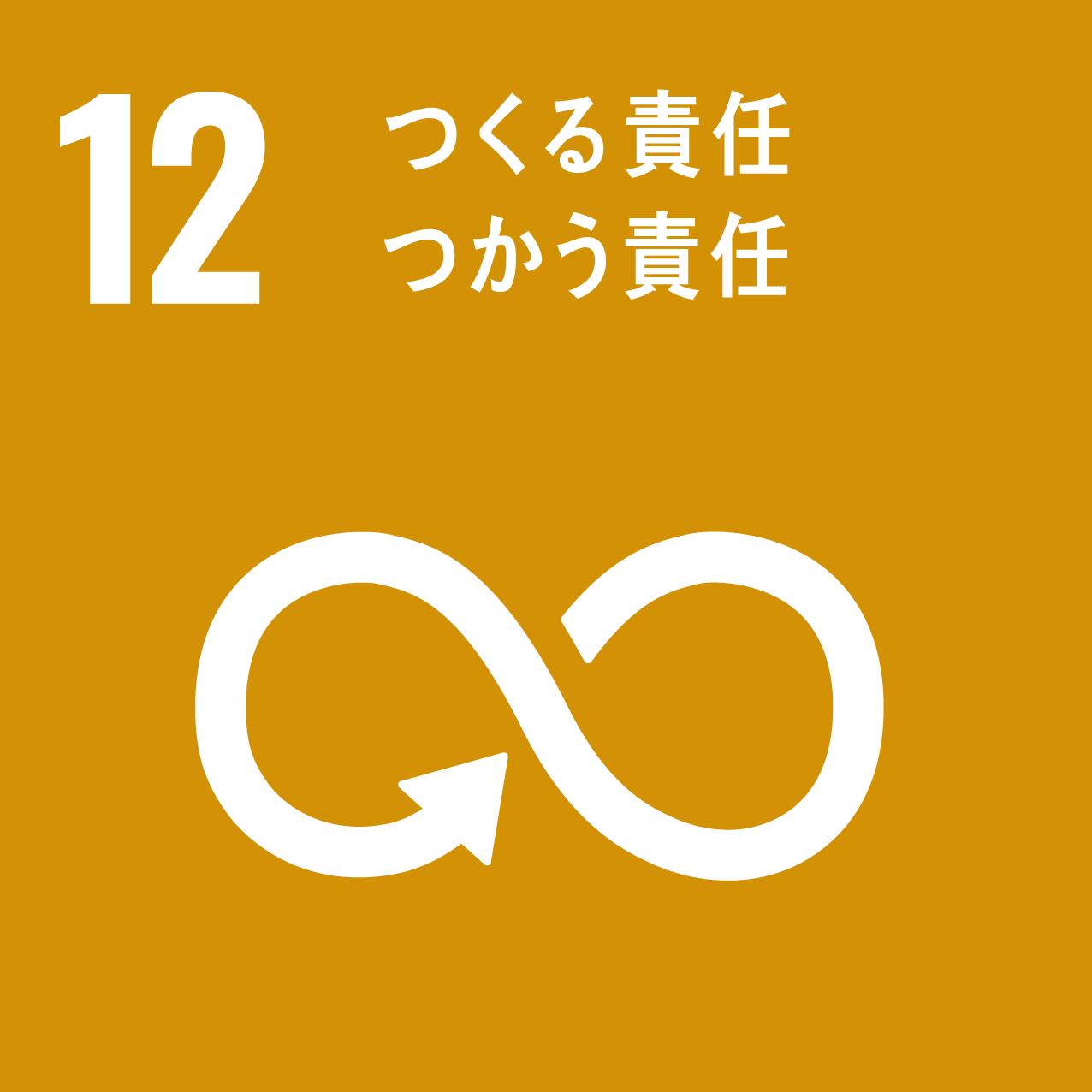 /goal12